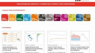 Open data per il territorio: online Innodata
