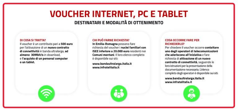 Ader-Schema-Voucher (1).jpg