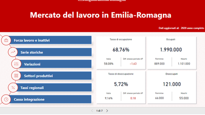 Online il cruscotto interattivo sul mercato del lavoro in Emilia-Romagna